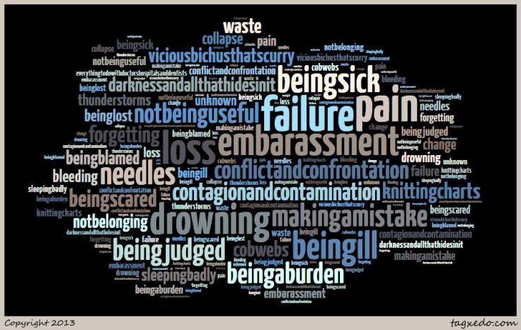 A word cloud of my fears