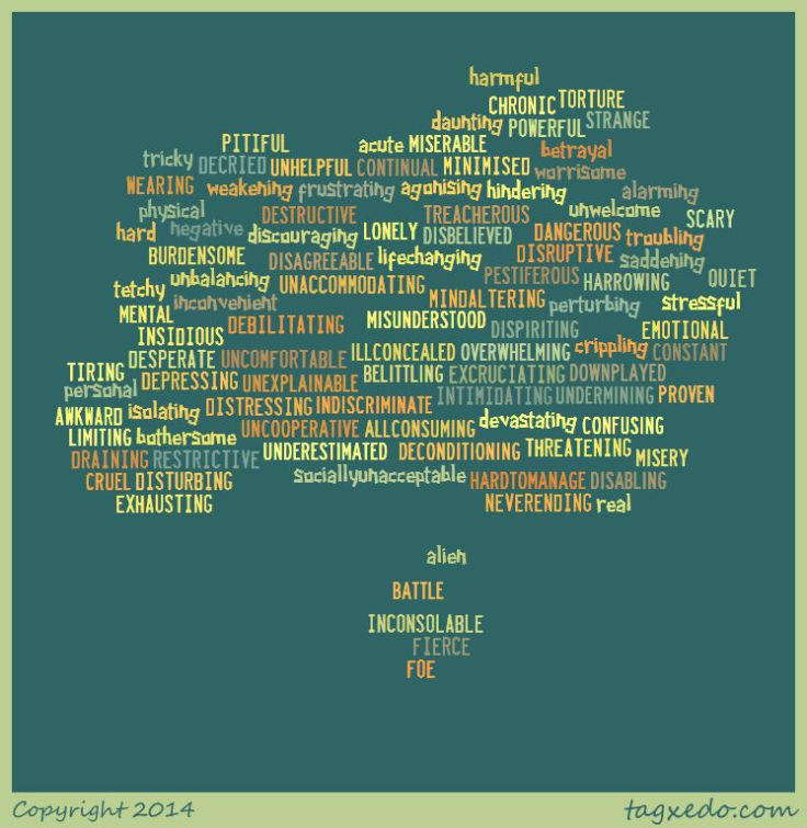 A Stormy Word Cloud Describing Pain - Created by IdEye on Tagxedo